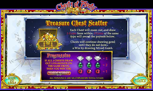 treasure bonus game