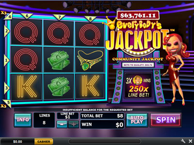 everybodys jackpot slots