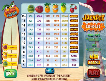 payout jackpot funky fruits