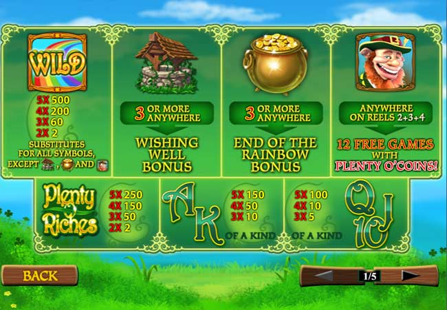 plety o riches slots bonus games